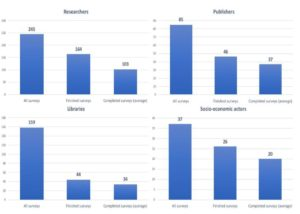 participation-to-the-operas-surveys