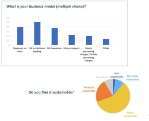 publishers-business-models