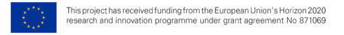 OPERAS-P Funding